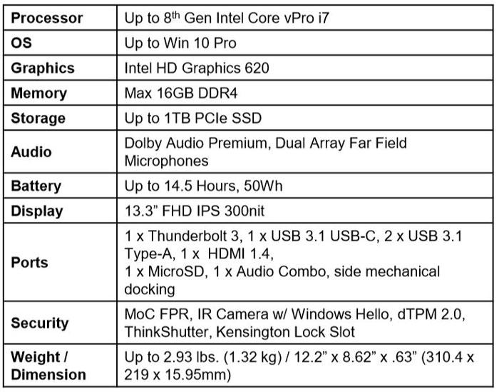 thông-số-Lenovo-ThinkPad-X390-Yoga