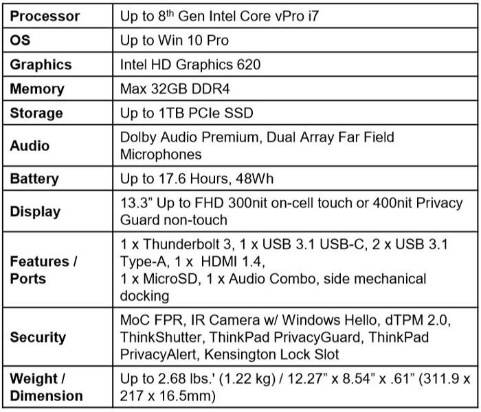 thông-số-Lenovo-ThinkPad-X390