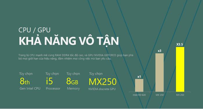 ASUS-VivoBook-A412-A512-hieu-nang