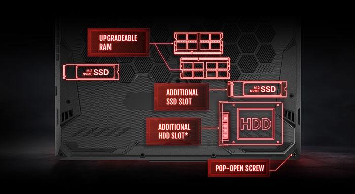 ASUS-TUF-Gaming-A15-FA506-nang-cap