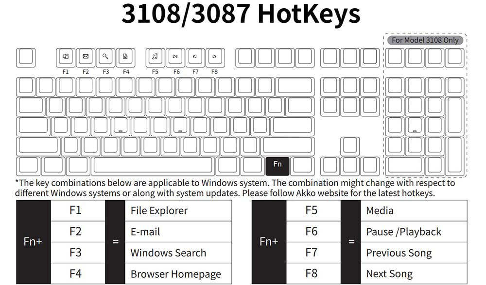 3108-3087-hotkey-akko-midnight
