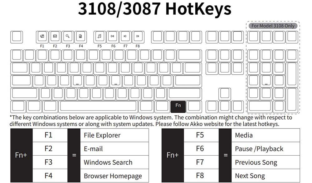 3108-3087-hotkey-akko-midnight