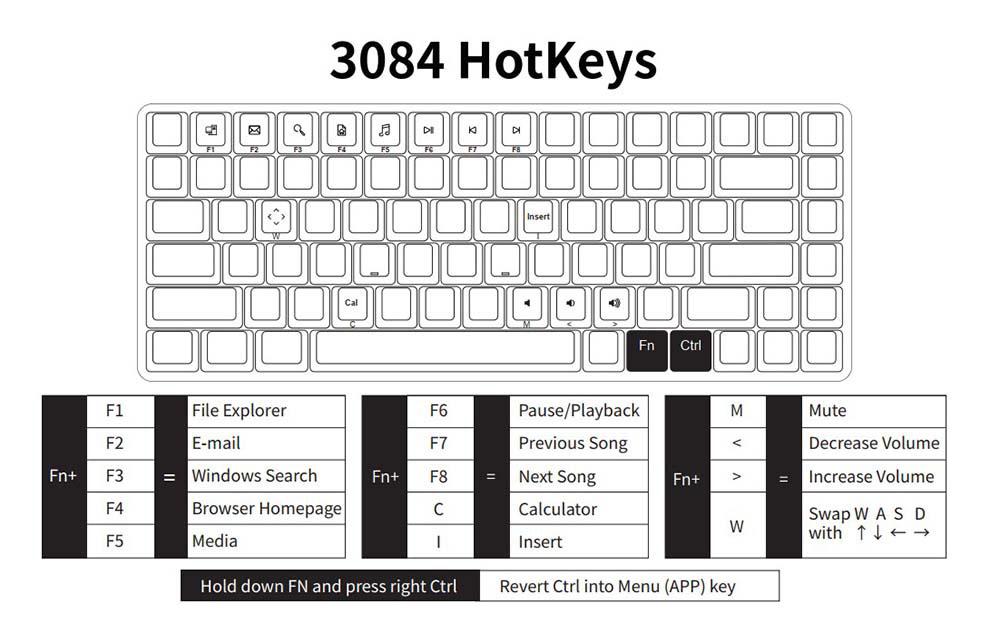 AKKO-3084-hotkey